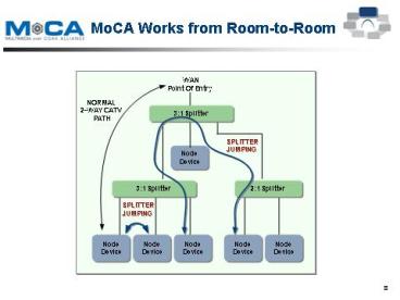 Fios Moca Diagram - Wiring Diagrams List
